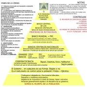 41-Piramide de Poder
