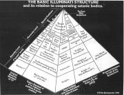 47-Illuminati Pyramid
