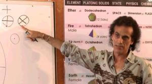 63-Santos Bonacci Astrology
