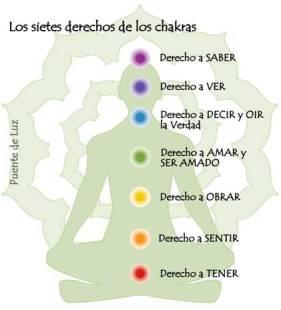 15-Derecho de los 7 chakras